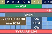 Dx Schedule