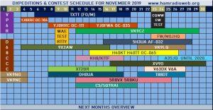 Dx schedule, calendario dx, novembre 2019